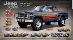 Jeep Pickup, Jeep Truck, Gmc Trucks, Pickup Trucks, Small Trucks, Cool Trucks, Vintage Jeep, Vintage Cars, Jeep Garage