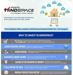 Imperia MindSpace is the first truly intelligent building in Delhi NCR. Check out here what makes it an ideal investment for every smart buyer. ‪#‎IntelligentBuilding‬ ‪#‎Gurgaon‬ ‪#‎ImperiaMindSpace‬