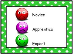 Self Assessment Ipad Theme Communication Cards  Visual Cue