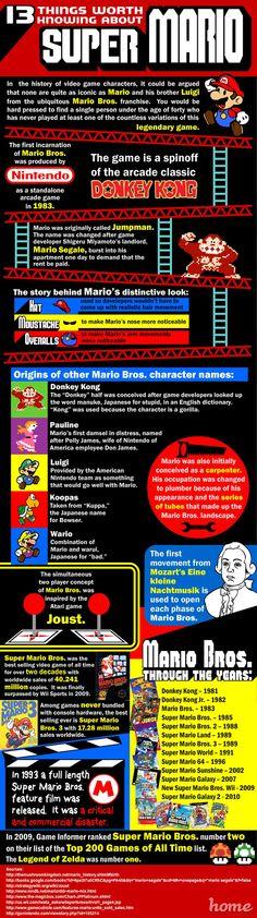 Super Mario Infographic