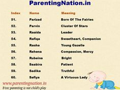 Modern islamic baby girl names pdf
