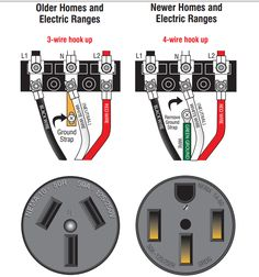 on range plug 50 amp wiring diagram