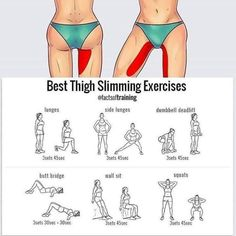 Beste Oberschenkel Abnehmen Übungen Best thigh slimming exercises – weight Slimming on the thigh: 4 exercises for slender BBest thigh slimming exercisesHow to Get rid of Inner Thigh Fat: 10 Best Exercises Summer Body Workouts, Gym Workout Tips, Fitness Workout For Women, At Home Workout Plan, Fitness Workouts, Body Fitness, Workout Videos, Workout Exercises, Simple Workouts