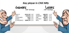 Key player in CNX #Nifty, 15th July 2015