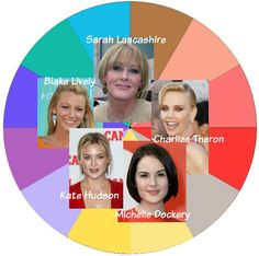 Color analysis Spring http://www.style-yourself-confident.com/seasonal-color-analysis-spring.html