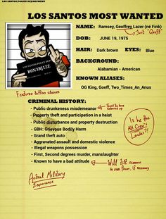 He's the ringleader of the crew, and the cops have a hard time tracking his movements down. The mastermind behind the exploits of Fake AH Crew. Los Santos Most Wanted - GEOFF