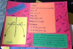 "- Pre-Cal - Graphing Polynomials Project: ""Create your personal birthday polynomial. Use the digits of the month, day and 4 digit year of your birth – in order – as the coefficients of the polynomial. Math Teacher, Math Classroom, Teaching Math, Teacher Stuff, Teaching Ideas, Classroom Ideas, Algebra Activities, Maths Algebra, Math Resources"