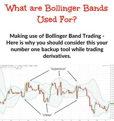 While it is normal for price action to stay inside of the lower and upper Bollinger Bands it can at times break out of those confines. When this happens, we regard it overbought or oversold, except when . Bollinger Bands, Forex Trading Signals, Stock Charts, Wave, Investing, Action, Technology, Shit Happens, Times