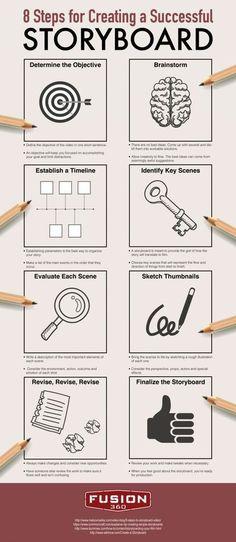Use Storyboards to Create Killer Marketing Videos #youtubevideomarketing