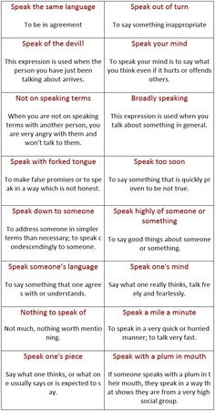 Idiomatic expressions using the word speak: Speak your mind, Speak of the devil, Speak a mile a minute etc - learn English,idioms,vocabulary,english