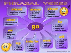 Phrasal verbs with GO in English for EFL/ESL students Slovak Language, Reading Material, Poster Wall, Learn English, Esl, Vocabulary, How To Get, Learning, Students