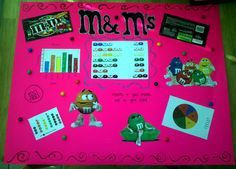 Math-n-spire: M&M's and Stats {project}