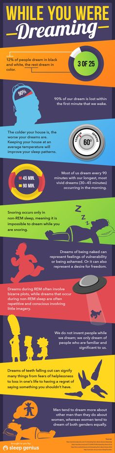 This is a 'While You Were Dreaming' Infographic. This shows basic facts about things you might not have known while you were dreaming. For example, we do not create new people while we dream. We only dream of people who are familiar and significant to us. Numerology Calculation, Numerology Chart, Lucid Dreaming Dangers, Facts About Dreams, Dream Symbols, Insomnia Cures, Insomnia Help, Dream Meanings, Health And Wellness
