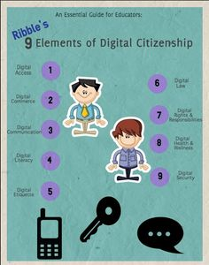 """ Justify what you do with the research to support Eg, Ribble& 9 Elements of Digital Citizenship"" Elementary Counseling, Career Counseling, Elementary Schools, Global Citizenship, Digital Citizenship, Freshman Seminar, Cyber Safety, Class Displays, Digital Footprint"