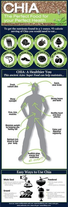 Healthy Foods Infographic - All about CHIA. Add a tspn of bentonite clay to chia porridge for detox. #detoxinfographic