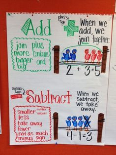 Addition and subtraction anchor chart in kindergarten - used made-up Whole Brain gestures with the add/subtract defitions of each.