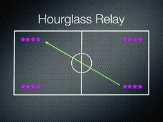 P.E. Games - Hourglass Relay - YouTube
