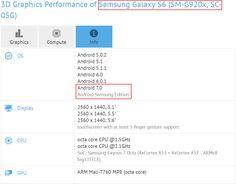 Samsung Galaxy S6 mit Android 7.0 Nougat im GFXBench aufgetaucht