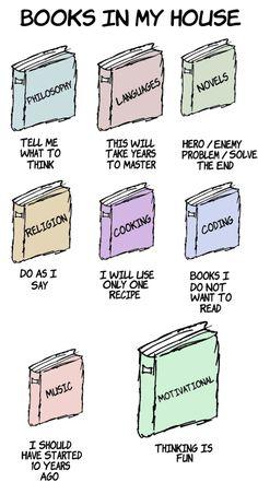 Problem Solving, My Recipes, My House, Sayings, Books, Libros, Lyrics, Book, Book Illustrations