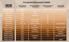 shade-chart.jpg 1,154×700 pixels