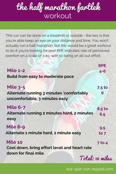 Fit Bit Friday 237: The Half Marathon Fartlek Workout. If you're training for a half marathon, this workout will help you work on speed (and keep your body guessing at the same time!)