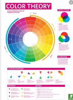 For a top collection of old colour theory books click here. And don ...