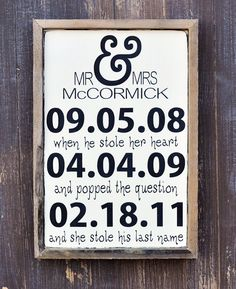 SPOILER ALERT: I shall get this for your wedding present! So I need to know the first two dates :D (well obviously I'll eventually know the third, lol)