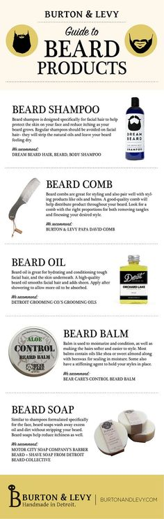 Guide to Beard Products