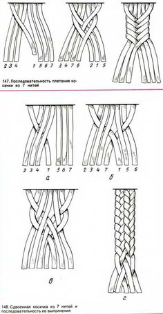 Macrame - seven strand braid by barbara billiard 7 by jean Bracelet Crafts, Macrame Projects, Macrame Tutorial, Macrame Patterns, Crochet Patterns, Macrame Jewelry, Diy Jewelry, Jewelry Accessories, Jewellery