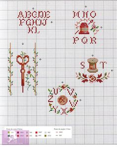 sewing sampler - probably supposed to be set out vertically, one under another with the scissors at the bottom?