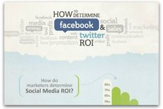 Infographic: How to measure Facebook and Twitter ROI | Articles | Main