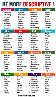 Descriptive Words: A Huge List of Descriptive Adjectives, Verbs & Adverbs - ESL Forums # learn english poster Essay Writing Skills, Book Writing Tips, English Writing Skills, Writing Words, Teaching Writing, Academic Writing, Fiction Writing, Writing Lyrics, Essay Words