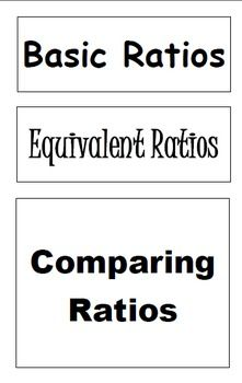how to find equivalent ratios by multiplying