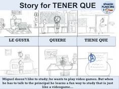 Miguel doesnt like to study; he wants to play video games. But when he has to talk to the principal he learns a fun way to study that is just like a videogame. Story featuring the structures TENER QUE, LE GUSTA, and QUIERE