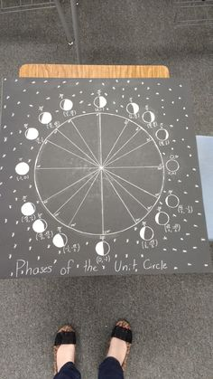 After years of seeing other teachers share pictures of the unit circle projects their students created, I decided to finally take the plunge...