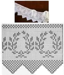 Resultado de imagen para barrados de croches