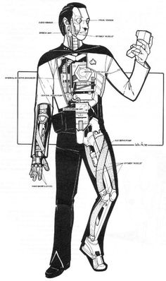 Inside 'Data'. STAR TREK: The Next Generation. 1987