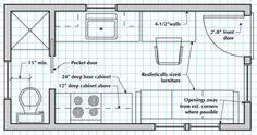 Drawing your floor plan