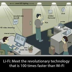 Here's how Li-Fi is different from Wi-Fi!
