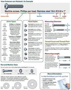 Incredibly Useful, and Free, Guide to Fasteners __ MAKE Magazine Garage Tools, Garage Workbench, Garage Tool Organization, Garage Tool Storage, Shop Organization, Diy Garage, Garage Shop, Garage Workshop, Organizing