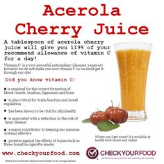 The health benefits of acerola cherry juice - Check Your Food