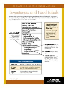 Sweeteners and food labels
