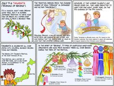 All about Tanabata - the Star Festival - Make your wish! I never knew the story behind the festival.