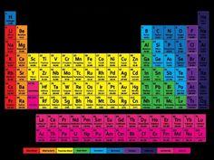 Tabla periodica actual groups tabla periodica dinamica tabla tabla periodica actual tabla periodica dinamica tabla periodica completa tabla periodica elementos tabla urtaz Images