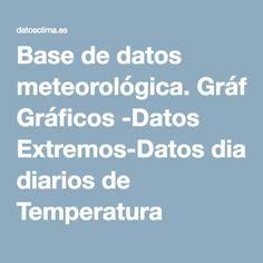 Base de datos meteorológica. Gráficos -Datos Extremos-Datos diarios de Temperatura