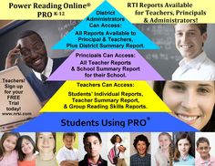 Teachers can sign up to use PRO for 4 weeks with up to 10 students!  It's a terrific reading program that works!  To learn more please go to www.nrsi.com and sigh up today!  Let's get them reading! :)