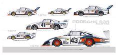 Photo of the day: Evolution of the Martini Porsche 935 (1975-78)