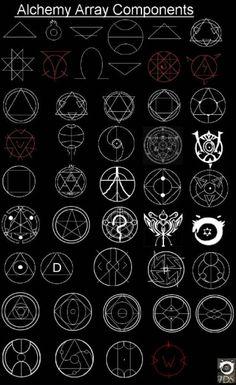 alchemy symbols | Tumblr