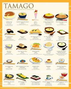"""Fanny is raising funds for TAMAGO Poster: The Perfect Wall Art & Gift for Egg Lovers on Kickstarter! """"Tamago"""" means egg in Japanese. This illustrated guide will inspire you with 25 authentic Japanese dishes you can make with EGGS! Japanese Egg, Japanese Dishes, Egg Recipes, Real Food Recipes, Egg Tofu, Food Poster Design, Egg Drop Soup, Potato Bites, Pork Cutlets"""