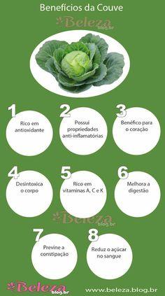george's diet page Healthy Eating Guidelines, Healthy Lifestyle Tips, Fitness Diet, Health Fitness, Smoothies Detox, Dieta Paleo, Health Diet, Superfood, Herbalism